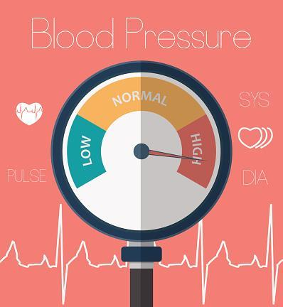 Tips to Naturally Lower Your Blood Pressure